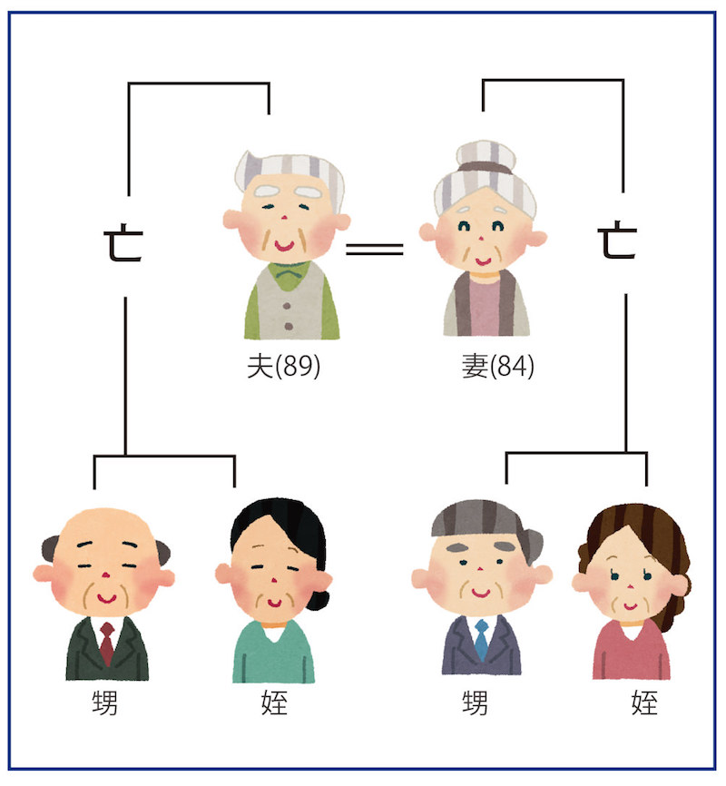 家族信託_事例